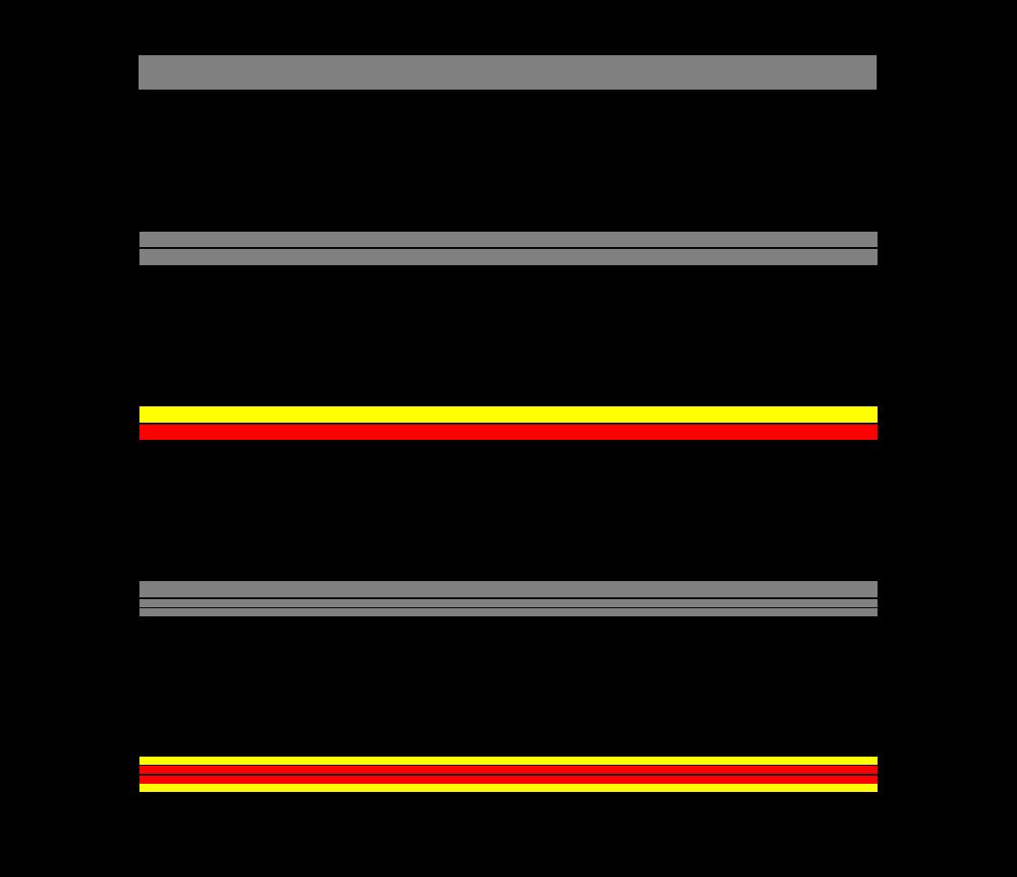 Tonband Spurlagen